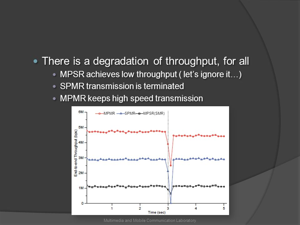 There is a degradation of throughput, for all MPSR achieves low throughput ( lets ignore it…) SPMR transmission is terminated MPMR keeps high speed transmission There is a degradation of throughput, for all MPSR achieves low throughput ( lets ignore it…) SPMR transmission is terminated MPMR keeps high speed transmission MPMR SPMR MPSR(SMR) Multimedia and Mobile Communication Laboratory