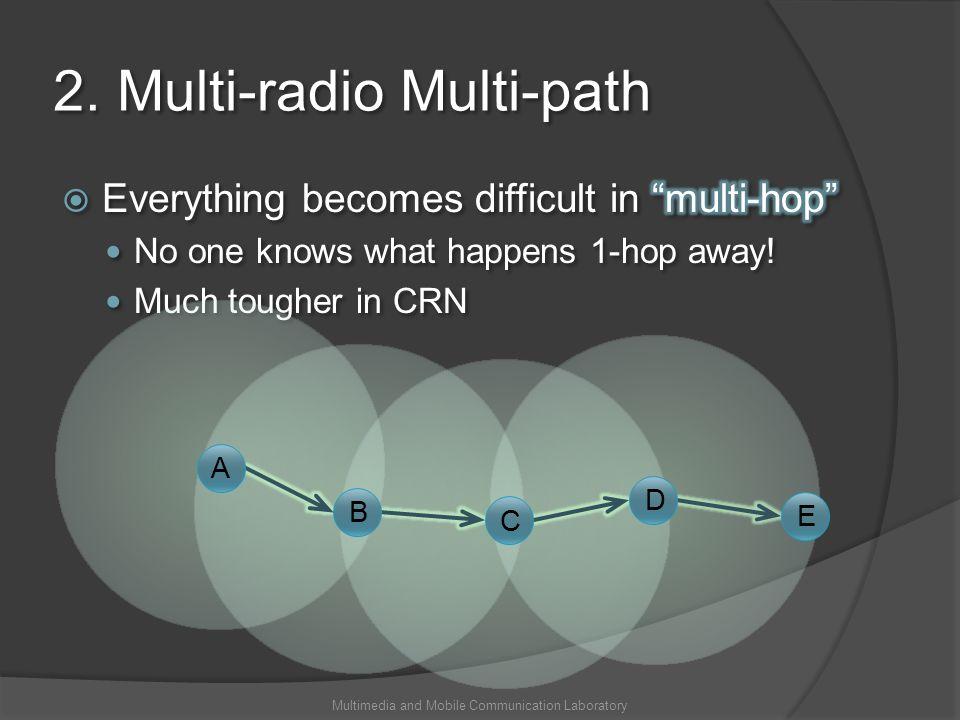 2. Multi-radio Multi-path Multimedia and Mobile Communication Laboratory A B C DE