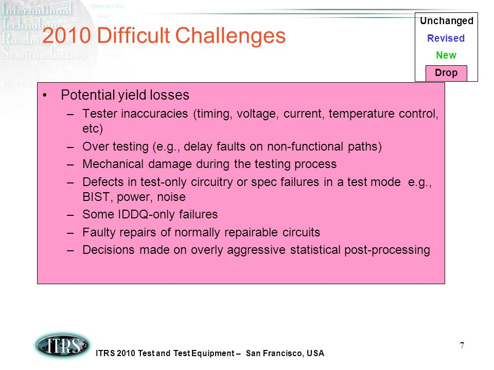 ITRS 2010 Test and Test Equipment – San Francisco, USA 7 2010 Difficult Challenges Potential yield losses –Tester inaccuracies (timing, voltage, current, temperature control, etc) –Over testing (e.g., delay faults on non-functional paths) –Mechanical damage during the testing process –Defects in test-only circuitry or spec failures in a test mode e.g., BIST, power, noise –Some IDDQ-only failures –Faulty repairs of normally repairable circuits –Decisions made on overly aggressive statistical post-processing Unchanged Revised New Drop