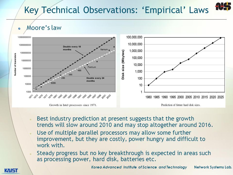 Korea Advanced Institute of Science and Technology Network Systems Lab. Key Technical Observations: Empirical Laws Moores law Best industry prediction