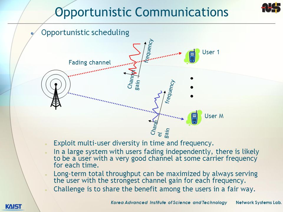 Korea Advanced Institute of Science and Technology Network Systems Lab. Opportunistic Communications Opportunistic scheduling Exploit multi-user diver