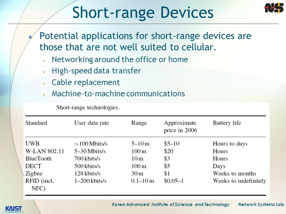 Korea Advanced Institute of Science and Technology Network Systems Lab. Short-range Devices Potential applications for short-range devices are those t