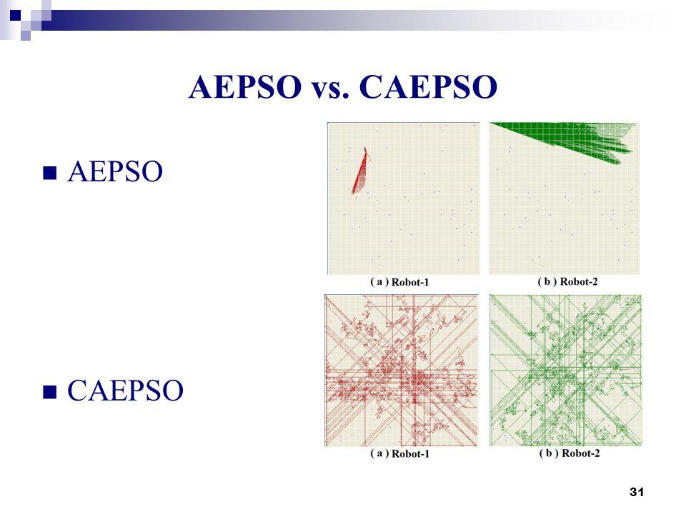 31 AEPSO vs. CAEPSO AEPSO CAEPSO