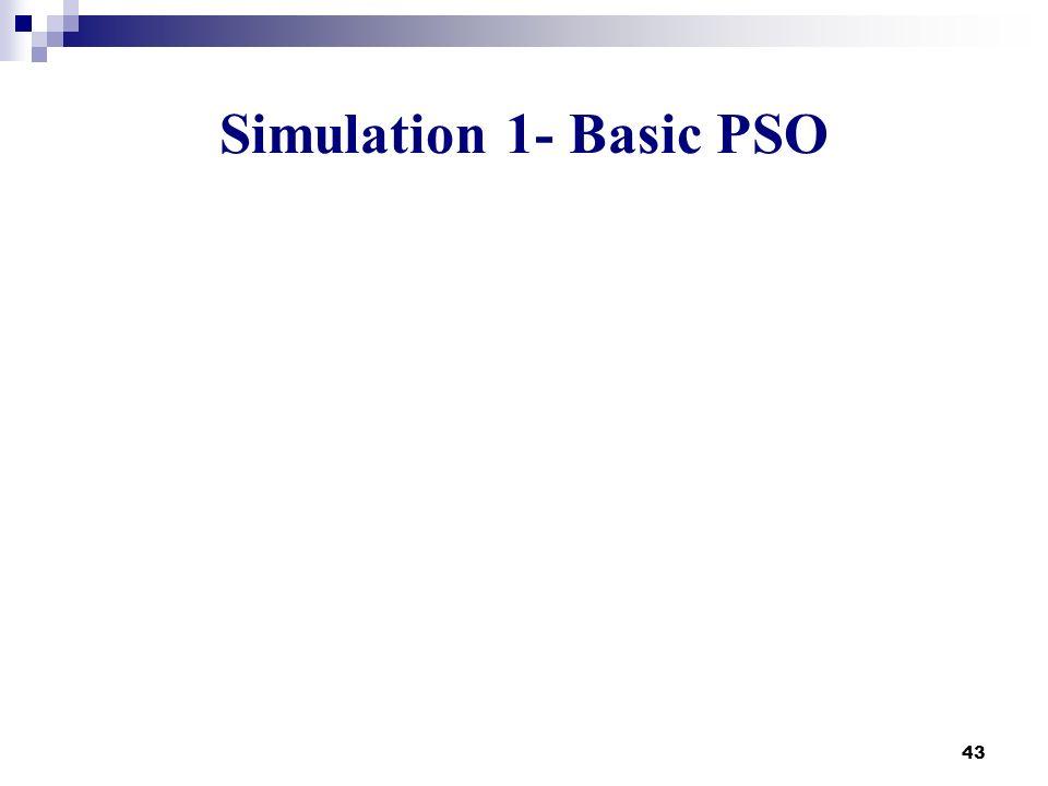 43 Simulation 1- Basic PSO