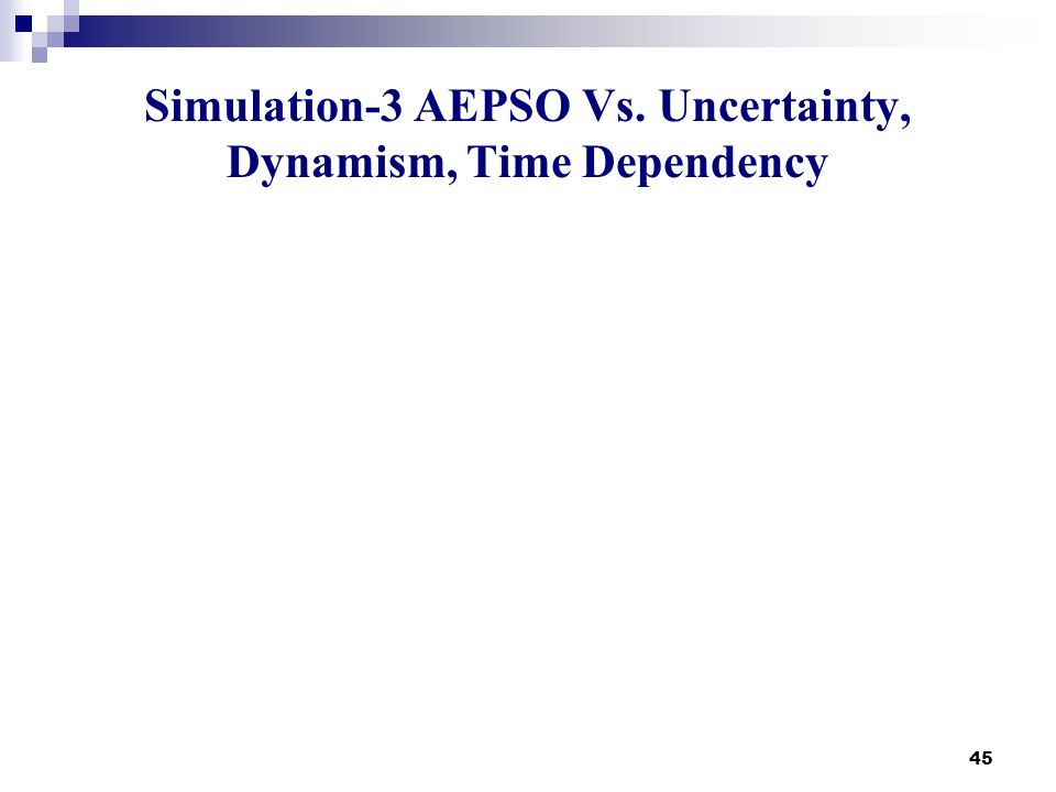 45 Simulation-3 AEPSO Vs. Uncertainty, Dynamism, Time Dependency