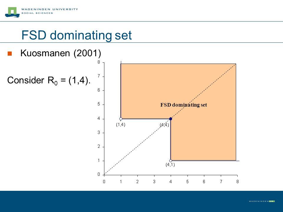FSD dominating set Kuosmanen (2001) Consider R 0 = (1,4). FSD dominating set