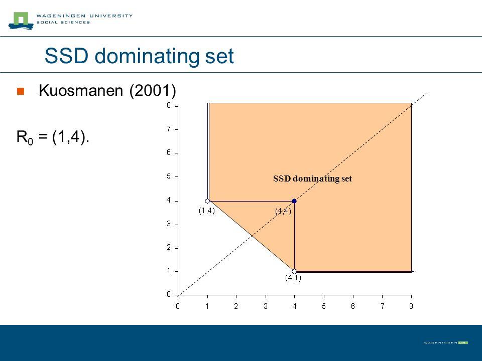 SSD dominating set Kuosmanen (2001) R 0 = (1,4). SSD dominating set