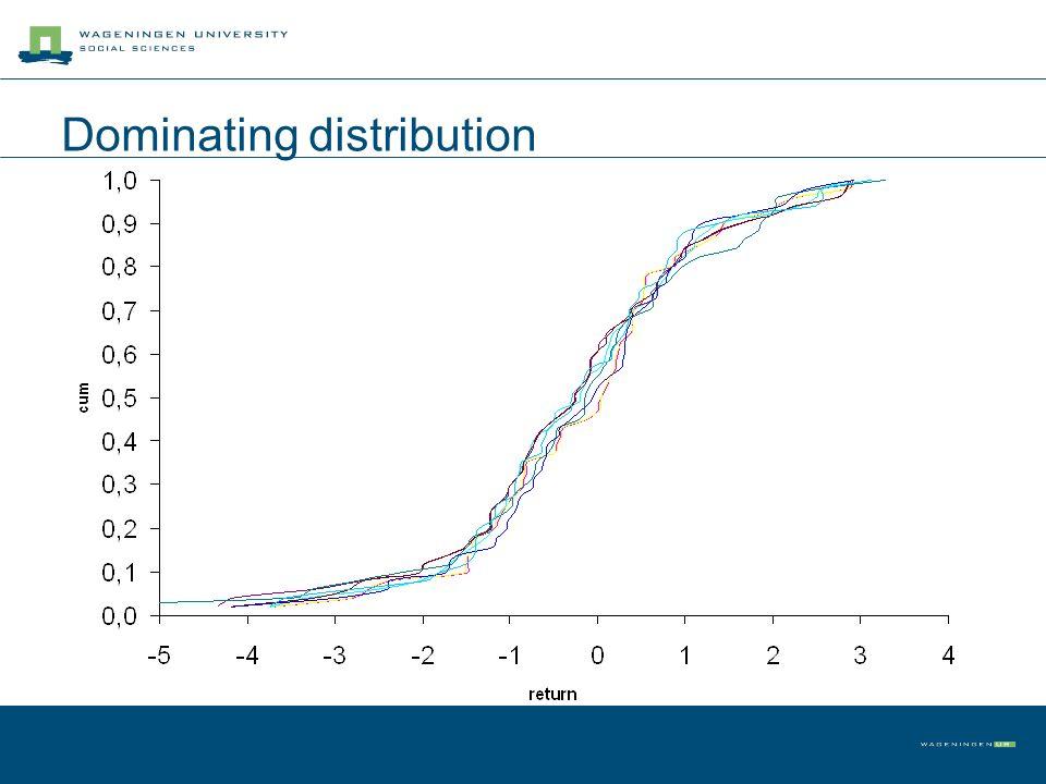 Dominating distribution