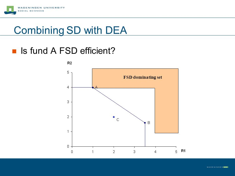 Combining SD with DEA Is fund A FSD efficient FSD dominating set