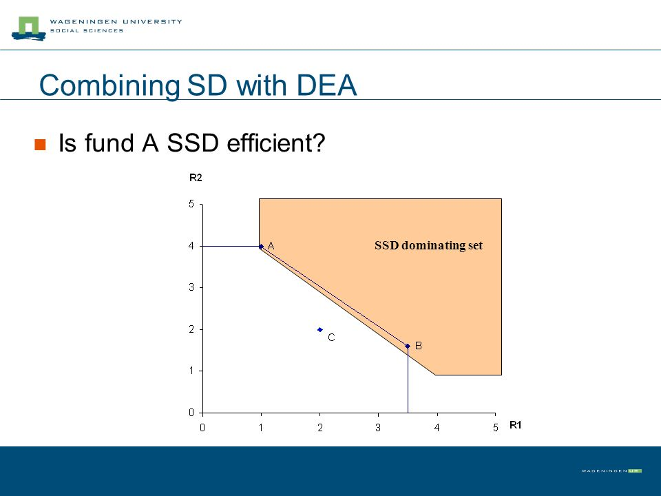 Combining SD with DEA Is fund A SSD efficient SSD dominating set