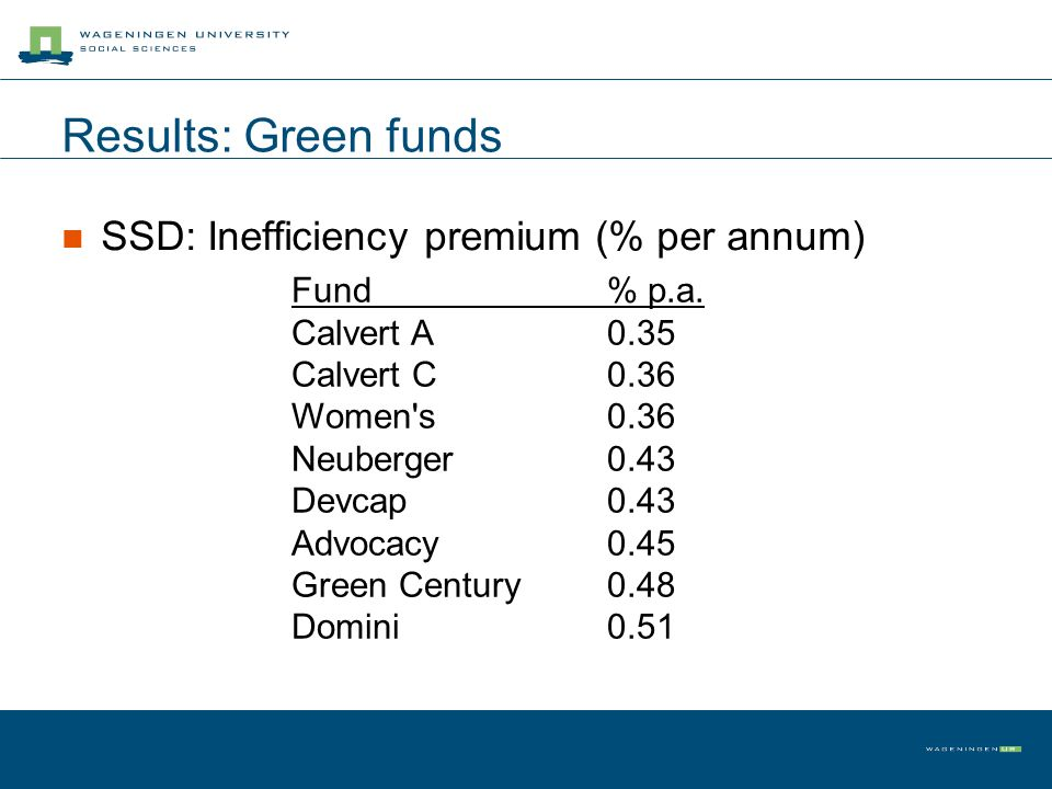 Results: Green funds SSD: Inefficiency premium (% per annum) Fund% p.a.