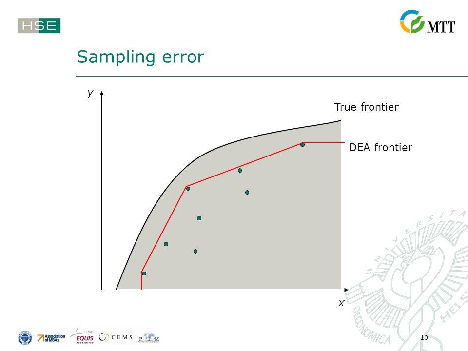 10 Sampling error True frontier DEA frontier y x