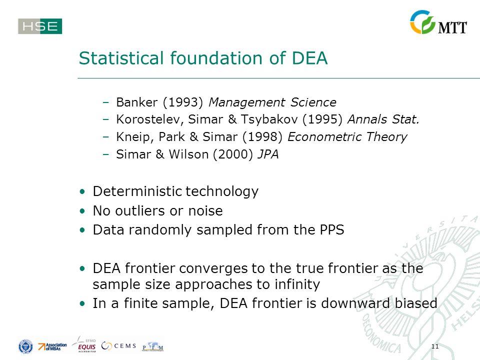 11 Statistical foundation of DEA –Banker (1993) Management Science –Korostelev, Simar & Tsybakov (1995) Annals Stat. –Kneip, Park & Simar (1998) Econo