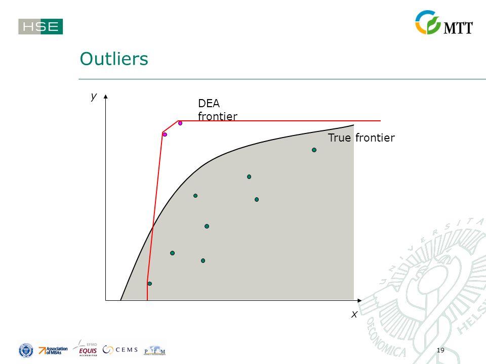 19 Outliers True frontier DEA frontier y x