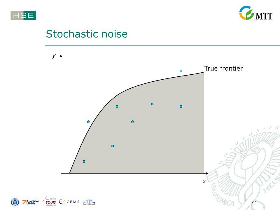 27 Stochastic noise True frontier y x
