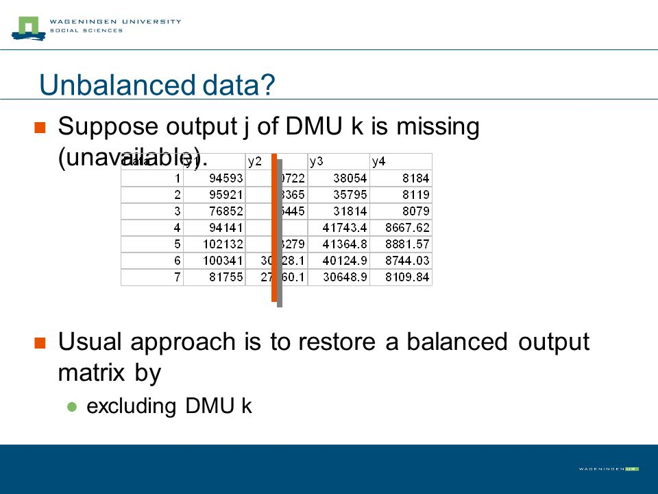 Unbalanced data? Suppose output j of DMU k is missing (unavailable). Usual approach is to restore a balanced output matrix by excluding DMU k
