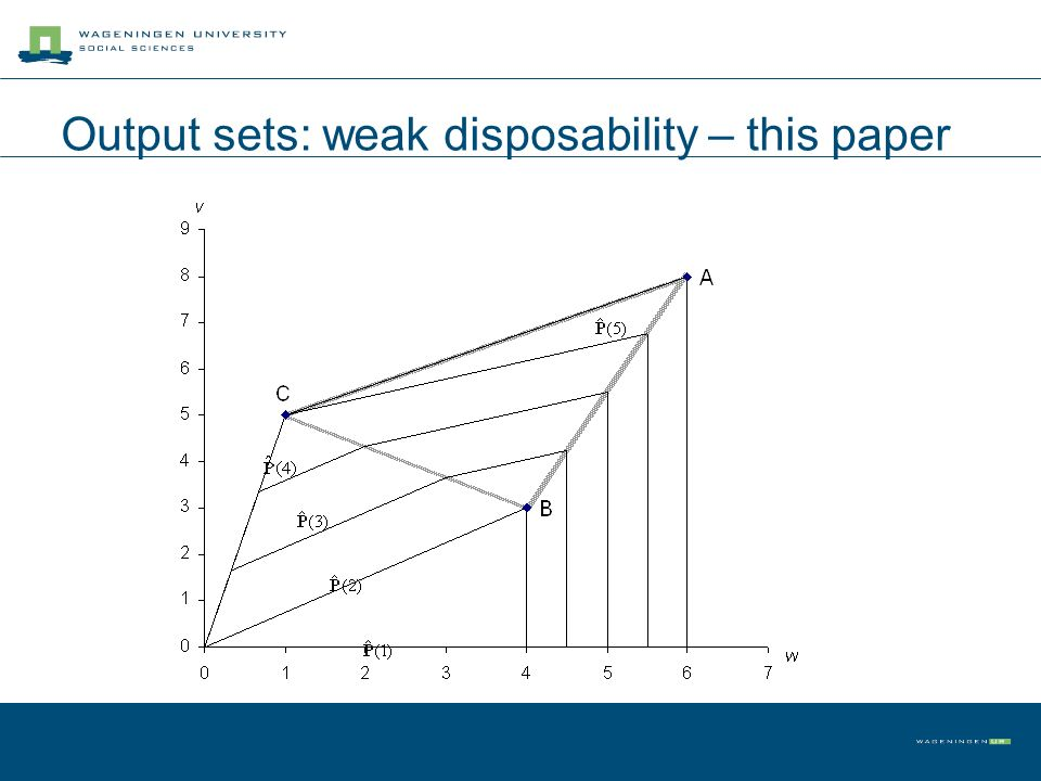 Output sets: weak disposability – this paper