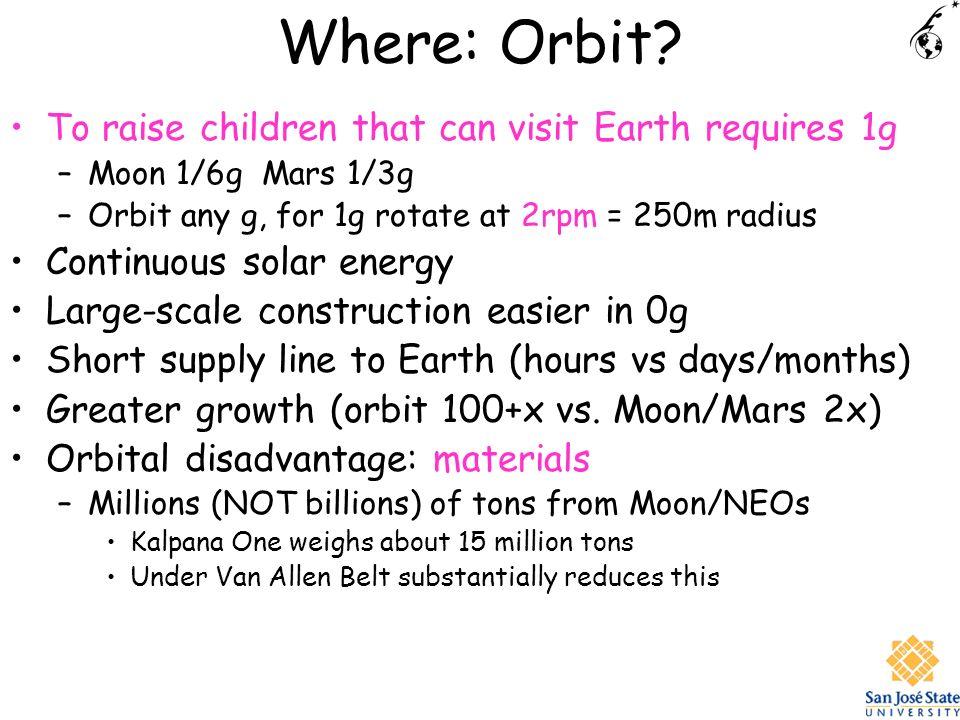 Where: Orbit.