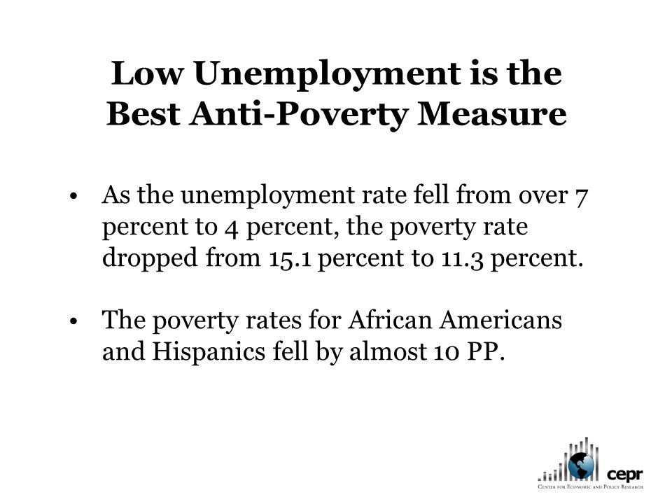 As the unemployment rate fell from over 7 percent to 4 percent, the poverty rate dropped from 15.1 percent to 11.3 percent.