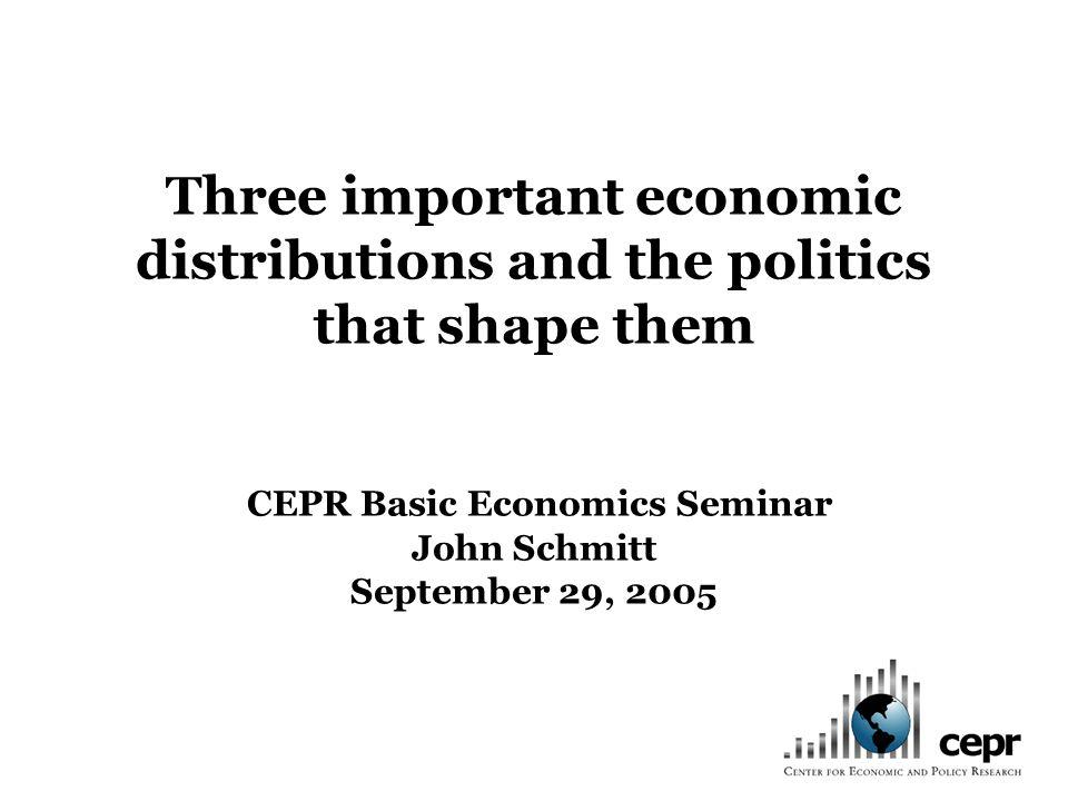 Three important economic distributions and the politics that shape them CEPR Basic Economics Seminar John Schmitt September 29, 2005