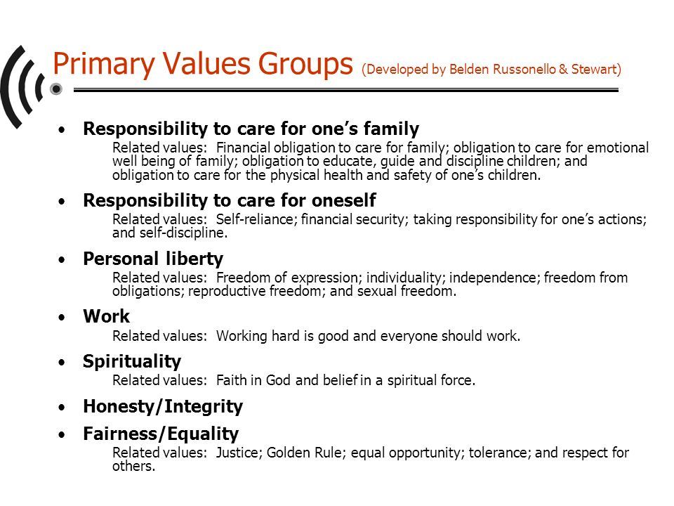 Primary Values Groups (Developed by Belden Russonello & Stewart) Responsibility to care for ones family Related values: Financial obligation to care for family; obligation to care for emotional well being of family; obligation to educate, guide and discipline children; and obligation to care for the physical health and safety of ones children.
