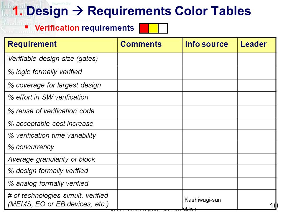 Asada-san, R. Brederlow, J.A. Carballo, Kashiwagi-san 2004 Work in Progress – Do Not Publish 10 1. Design Requirements Color Tables RequirementComment