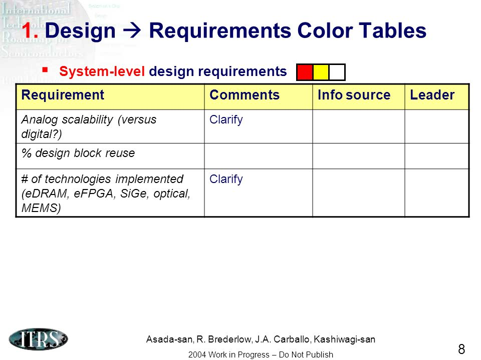 Asada-san, R. Brederlow, J.A. Carballo, Kashiwagi-san 2004 Work in Progress – Do Not Publish 8 1. Design Requirements Color Tables RequirementComments