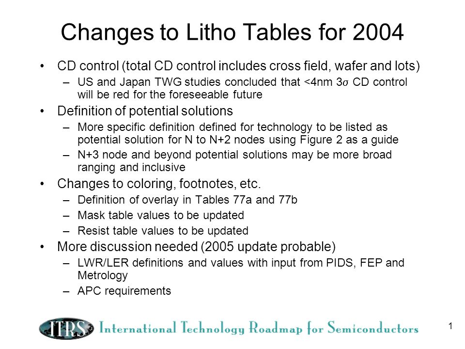1 Changes to Litho Tables for 2004 CD control (total CD control includes cross field, wafer and lots) –US and Japan TWG studies concluded that <4nm 3 CD control will be red for the foreseeable future Definition of potential solutions –More specific definition defined for technology to be listed as potential solution for N to N+2 nodes using Figure 2 as a guide –N+3 node and beyond potential solutions may be more broad ranging and inclusive Changes to coloring, footnotes, etc.