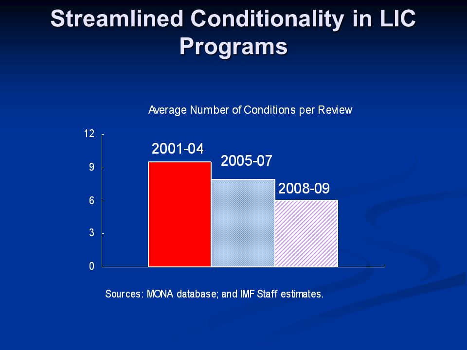 Streamlined Conditionality in LIC Programs