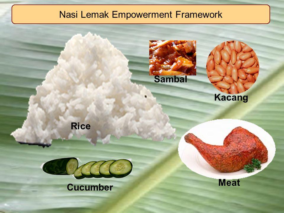 Nasi Lemak Empowerment Framework Rice Sambal Cucumber Kacang Meat