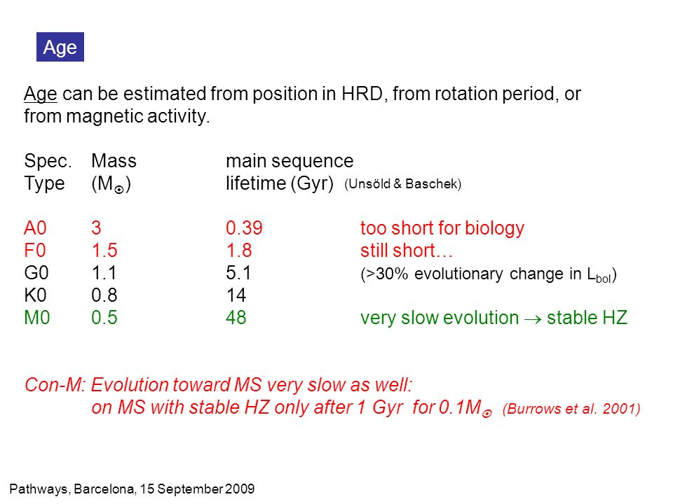 Age Age can be estimated from position in HRD, from rotation period, or from magnetic activity. Spec.Massmain sequence Type(M ) lifetime (Gyr) A030.39