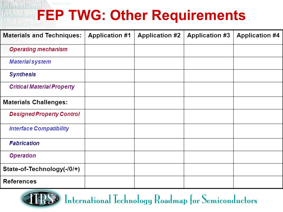 FEP TWG: Other Requirements Materials and Techniques:Application #1Application #2Application #3Application #4 Operating mechanism Material system Synthesis Critical Material Property Materials Challenges: Designed Property Control Interface Compatibility Fabrication Operation State-of-Technology(-/0/+) References