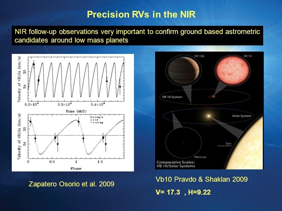 NIR follow-up observations very important to confirm ground based astrometric candidates around low mass planets Zapatero Osorio et al. 2009 Precision