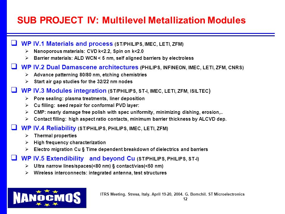 ITRS Meeting. Stresa, Italy. April 19-20, 2004. G. Bomchil. ST Microelectronics 12 SUB PROJECT IV: Multilevel Metallization Modules q WP IV.1 Material