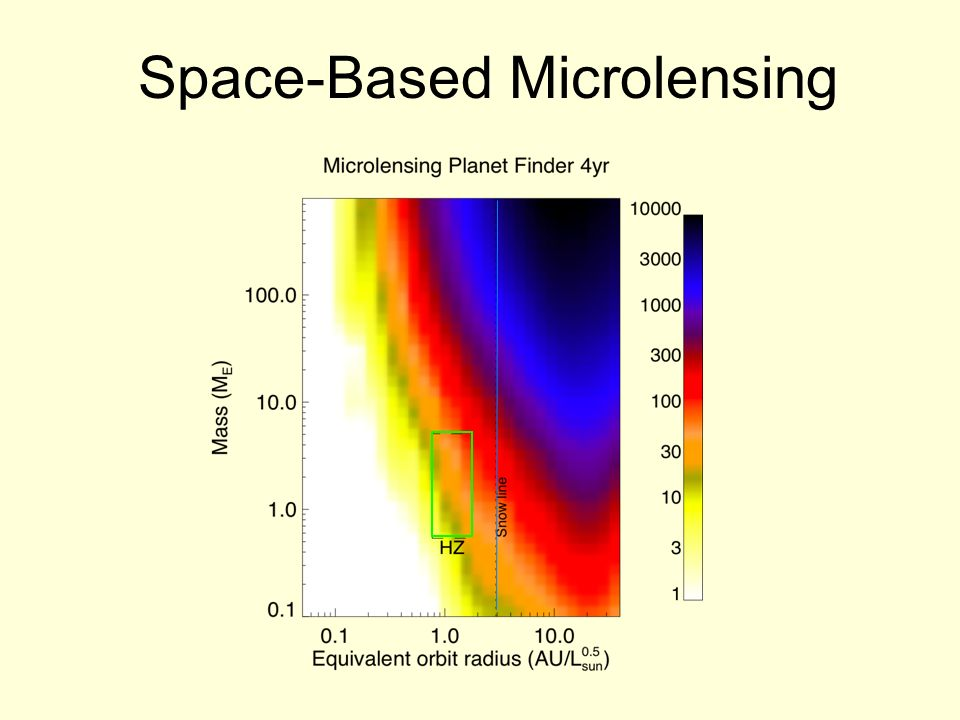 Space-Based Microlensing