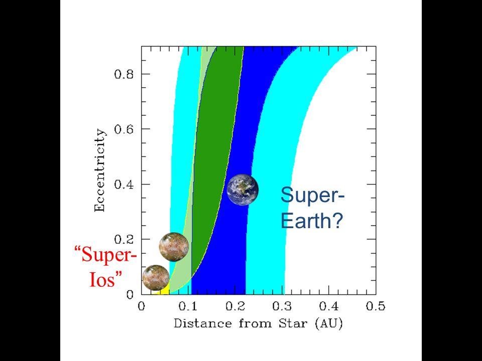 Super- Ios Super- Earth?