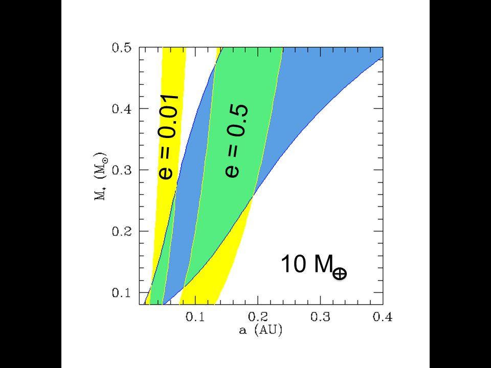 10 M e = 0.01 e = 0.5