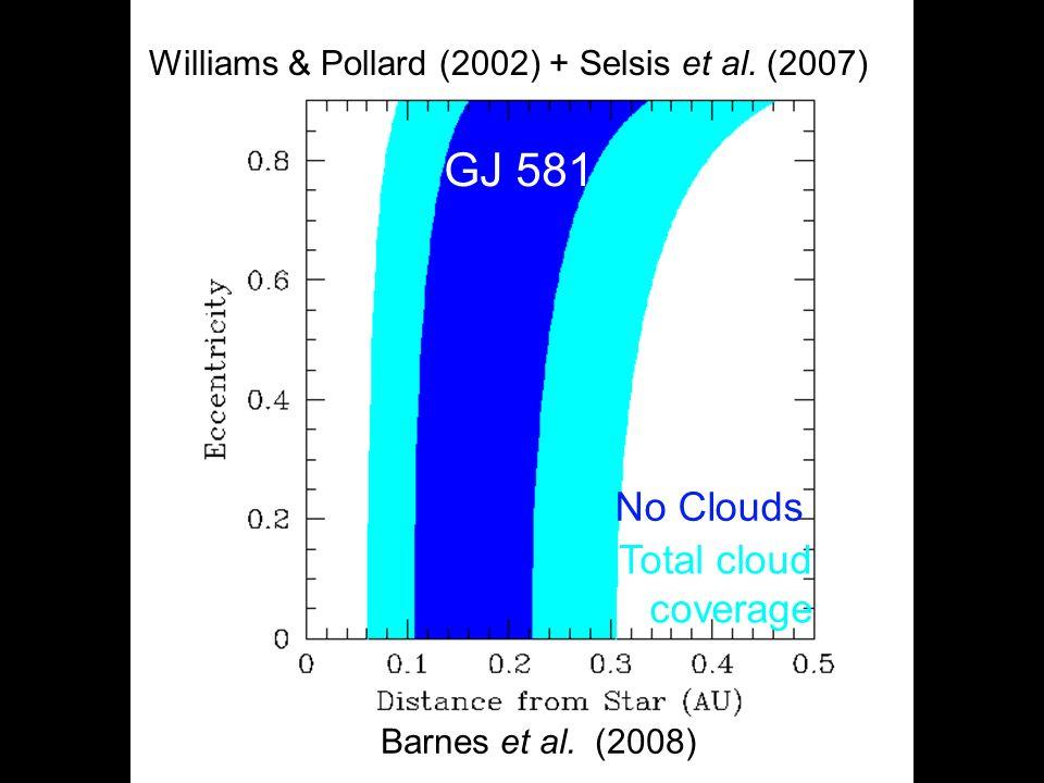 No Clouds Total cloud coverage Williams & Pollard (2002) + Selsis et al. (2007) Barnes et al. (2008) GJ 581