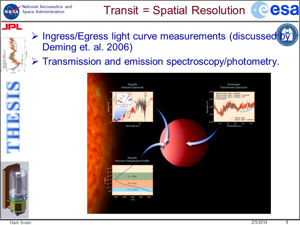 National Aeronautics and Space Administration Mark Swain Transit = Spatial Resolution Ingress/Egress light curve measurements (discussed by Deming et.
