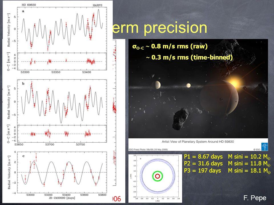 P1 = 8.67 days M sini = 10.2 M P2 = 31.6 days M sini = 11.8 M P3 = 197 days M sini = 18.1 M HD69830 - Lovis et al., Nature, 2006 Long-term precision σ O-C ~ 0.8 m/s rms (raw) ~ 0.3 m/s rms (time-binned) F.