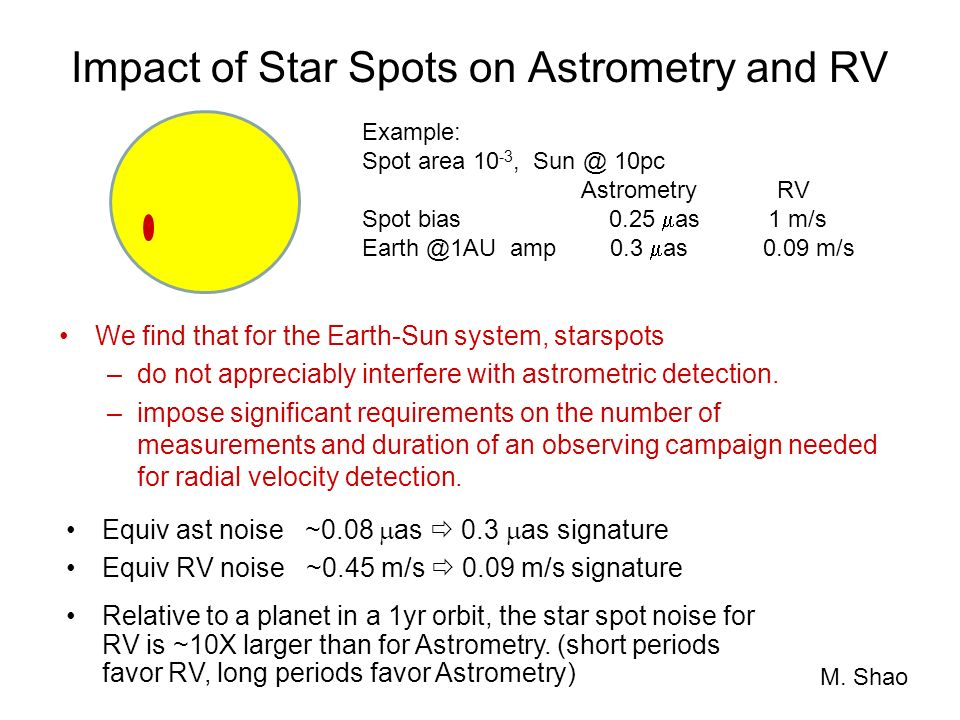 Impact of Star Spots on Astrometry and RV We find that for the Earth-Sun system, starspots –do not appreciably interfere with astrometric detection.