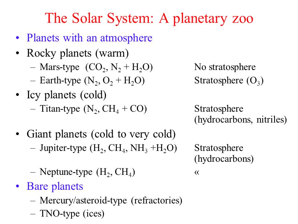 The Solar System: A planetary zoo Planets with an atmosphere Rocky planets (warm) –Mars-type (CO 2, N 2 + H 2 O)No stratosphere –Earth-type (N 2, O 2