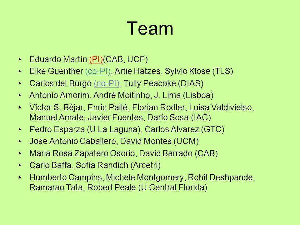 Team Eduardo Martín (PI)(CAB, UCF) Eike Guenther (co-PI), Artie Hatzes, Sylvio Klose (TLS) Carlos del Burgo (co-PI), Tully Peacoke (DIAS) Antonio Amorim, André Moitinho, J.