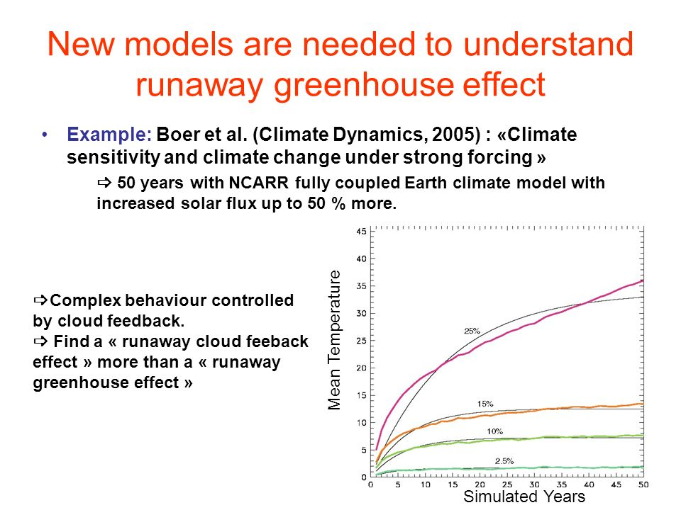 New models are needed to understand runaway greenhouse effect Example: Boer et al. (Climate Dynamics, 2005) : «Climate sensitivity and climate change