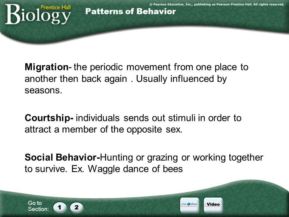 Go to Section: Patterns of Behavior Migration- the periodic movement from one place to another then back again. Usually influenced by seasons. Courtsh