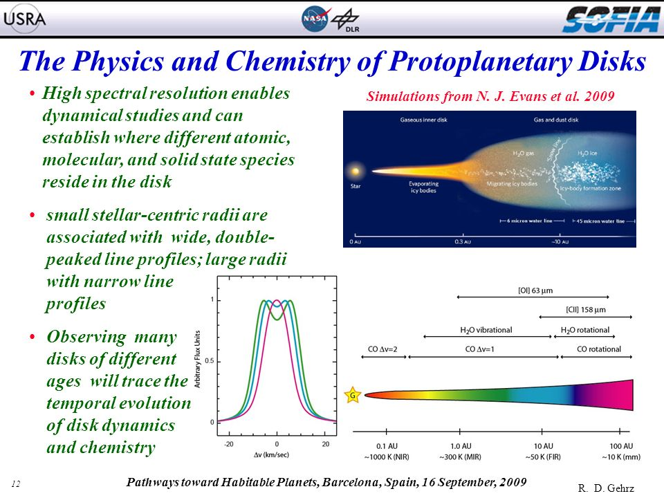 12 R. D. Gehrz Pathways toward Habitable Planets, Barcelona, Spain, 16 September, 2009 The Physics and Chemistry of Protoplanetary Disks High spectral