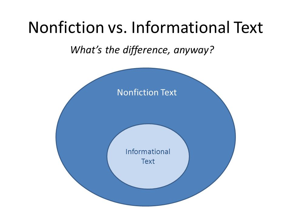 Nonfiction vs. Informational Text Whats the difference, anyway.