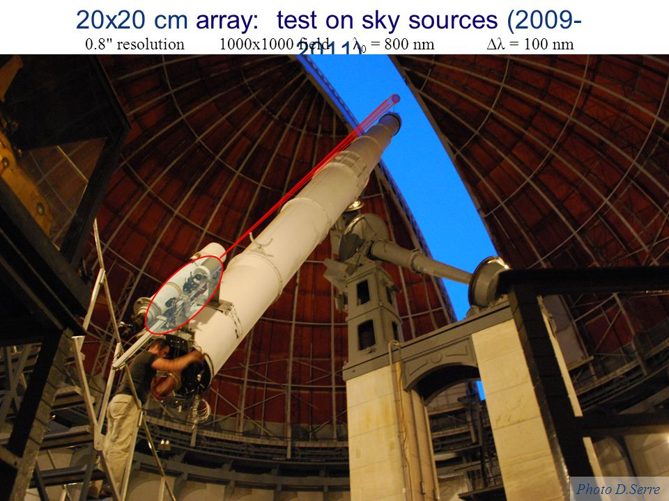 The Fresnel Imager for Exoplanet Study, Pathways to Habitable Planets BarcelonaSeptember 17, 200912 20x20 cm array: test on sky sources (2009- 2011) P