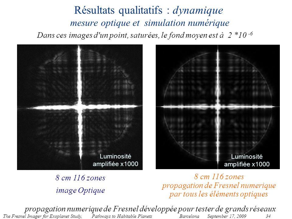 The Fresnel Imager for Exoplanet Study, Pathways to Habitable Planets BarcelonaSeptember 17, 200934 Résultats qualitatifs : dynamique mesure optique e