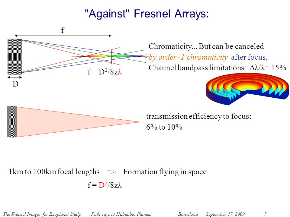 The Fresnel Imager for Exoplanet Study, Pathways to Habitable Planets BarcelonaSeptember 17, 20097